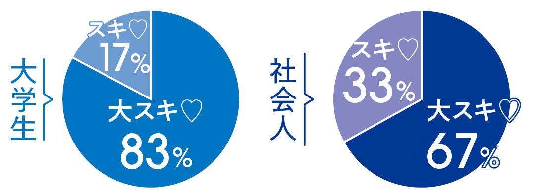 花柄&アニマル柄、男子がキュンとくるワンピース徹底調査!【恋落ちワンピ】_1_11