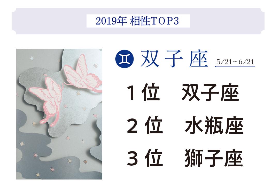 2019年最強星占い♡12星座別に今年の相性トップ3を発表! _1_2-3