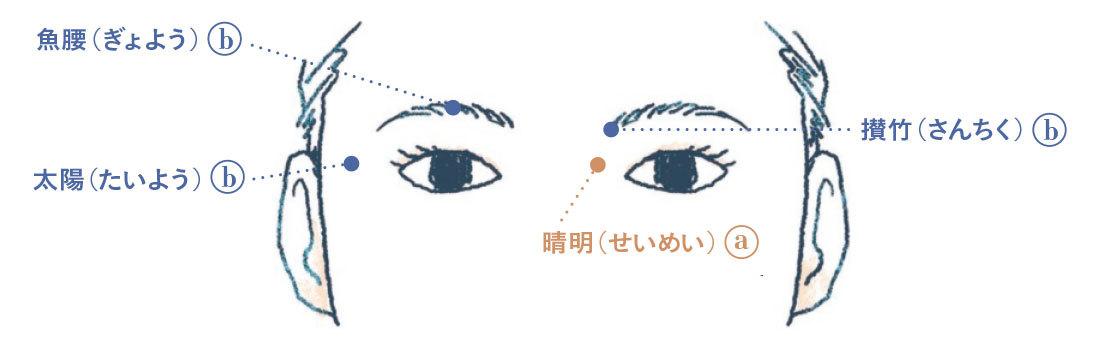 リモート目疲れ6_1