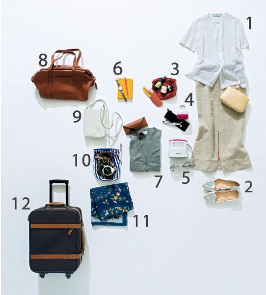 風呂敷や布ポーチを活用。愛車に乗って、日本文化を取材する旅【スーツケースの中身】_1_2