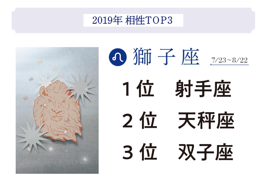 2019年最強星占い♡12星座別に今年の相性トップ3を発表! _1_2-5