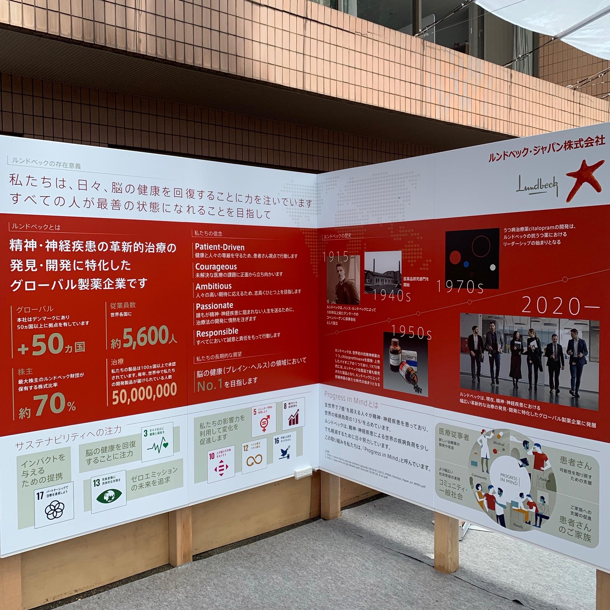 グローバル製薬企業 ルンドベック・ジャパン