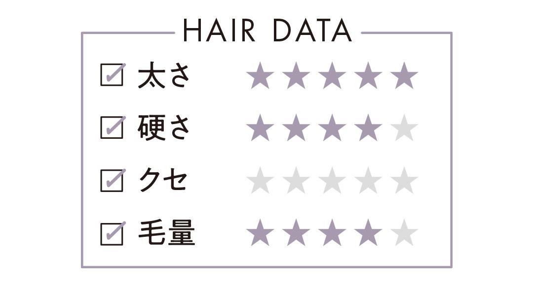 HAIR DATA