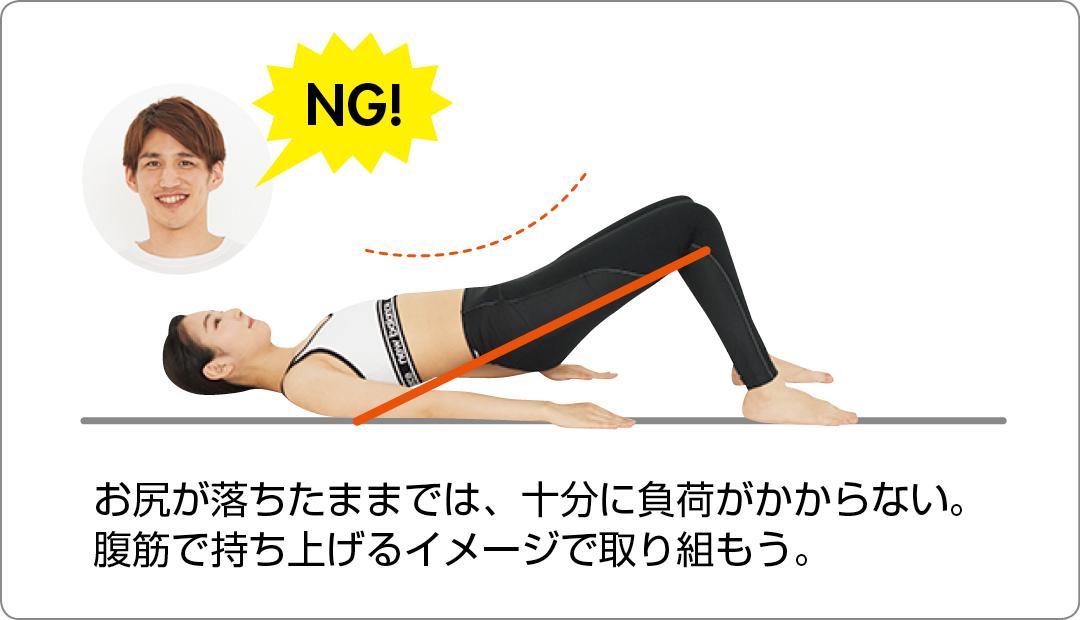 お尻が落ちたままでは、十分に負荷がかからない。腹筋で持ち上げるイメージで取り組もう。