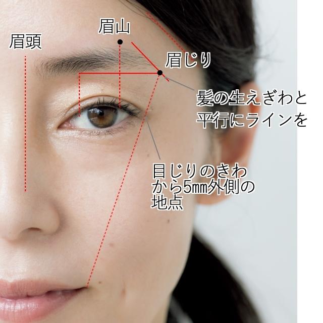 【基本の眉設計図】