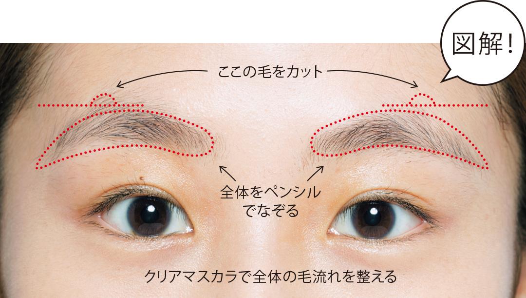 「太眉で薄い」人の眉の描き方&整え方、教えます!_1_3