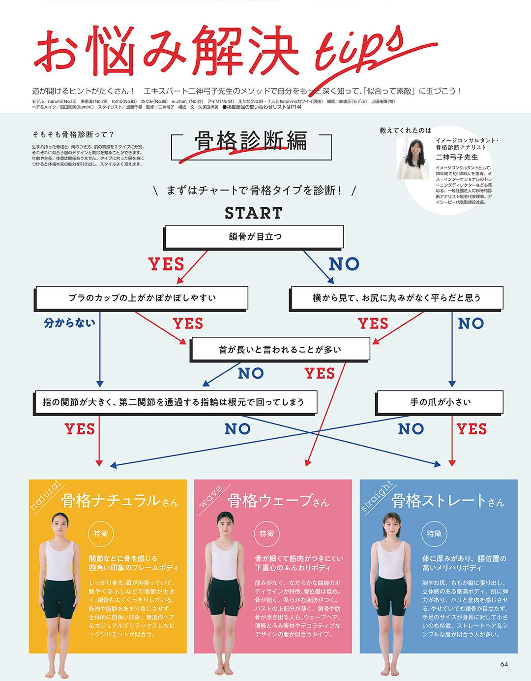 骨格&PC別お悩み解決tips