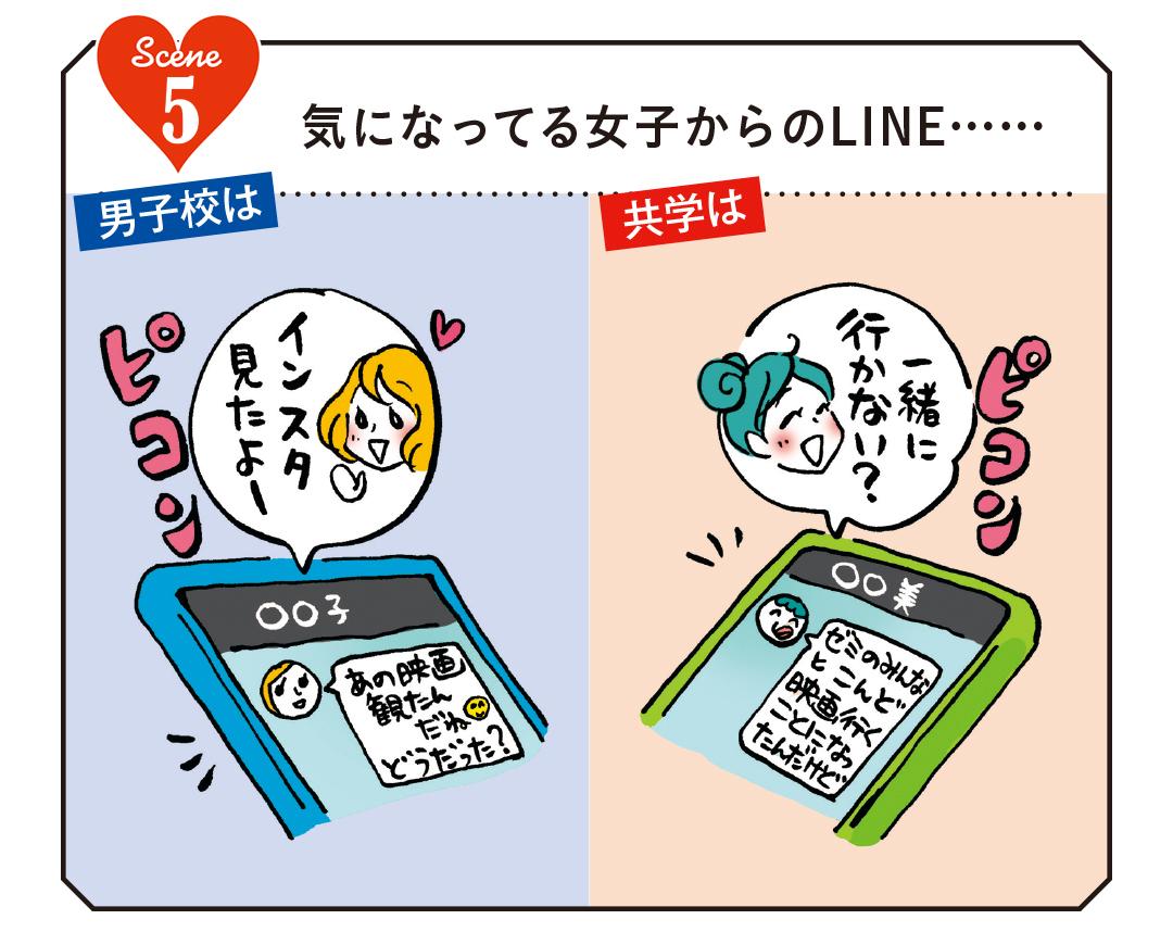 男子校育ち vs 共学育ち 恋愛シチュエーション別「オトし方」教えます♡_1_1-5