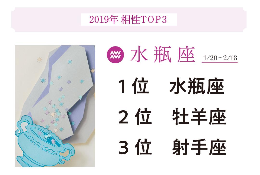 2019年最強星占い♡12星座別に今年の相性トップ3を発表! _1_2-11