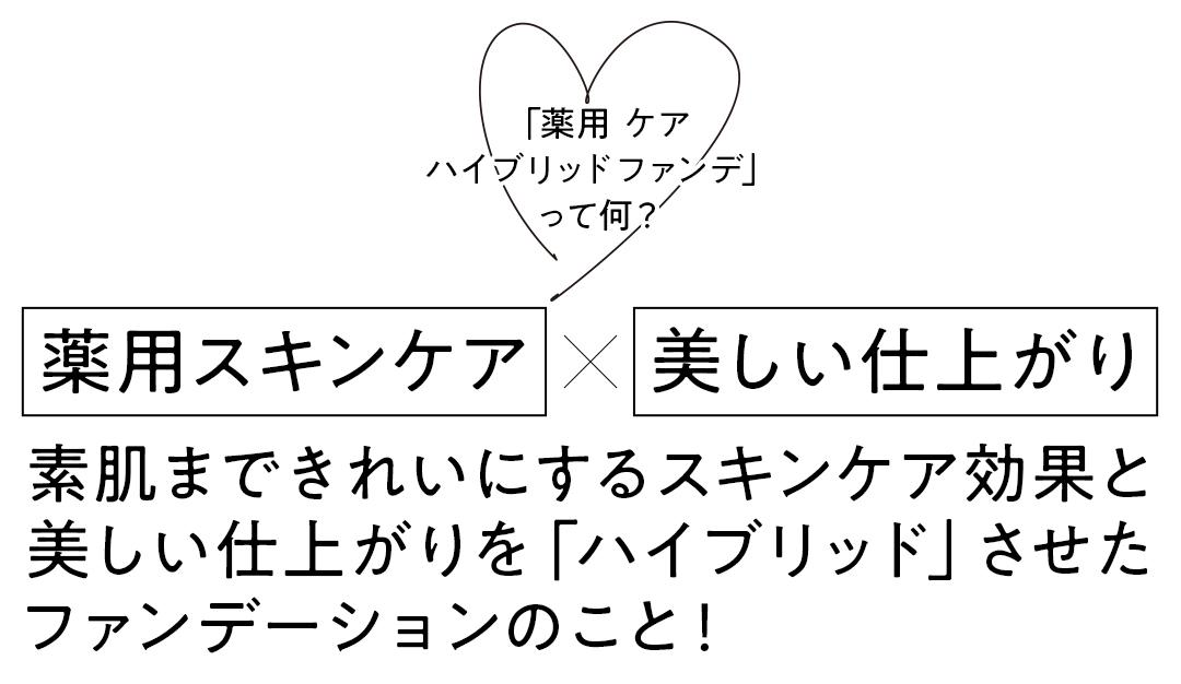ベースメークの新時代!「資生堂」の素肌キレイ♡ ファンデがスゴイ!_2_1