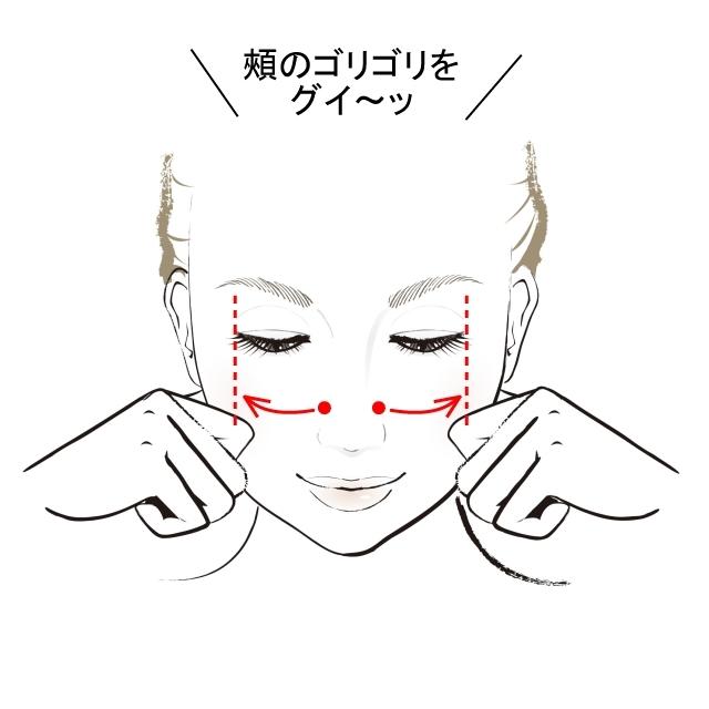 3.【アンダーアイブロック】×10回 頰のゴリゴリを グイ~ッ