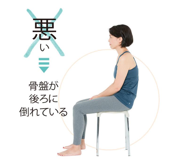 2度と太らないために!「体グセ」改善プログラム【2度と太る気がしないダイエット】_2_1-1