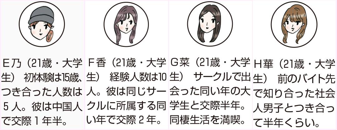 女子大生のHの本音。漫画で勉強してるってホント?【20歳のリアルセックス】_1_3