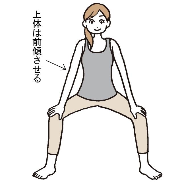両脚を肩幅よりも広く開いて立つ。上体は前傾させる