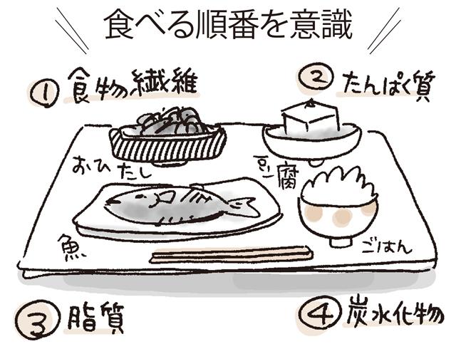 食事は食べる順番を意識