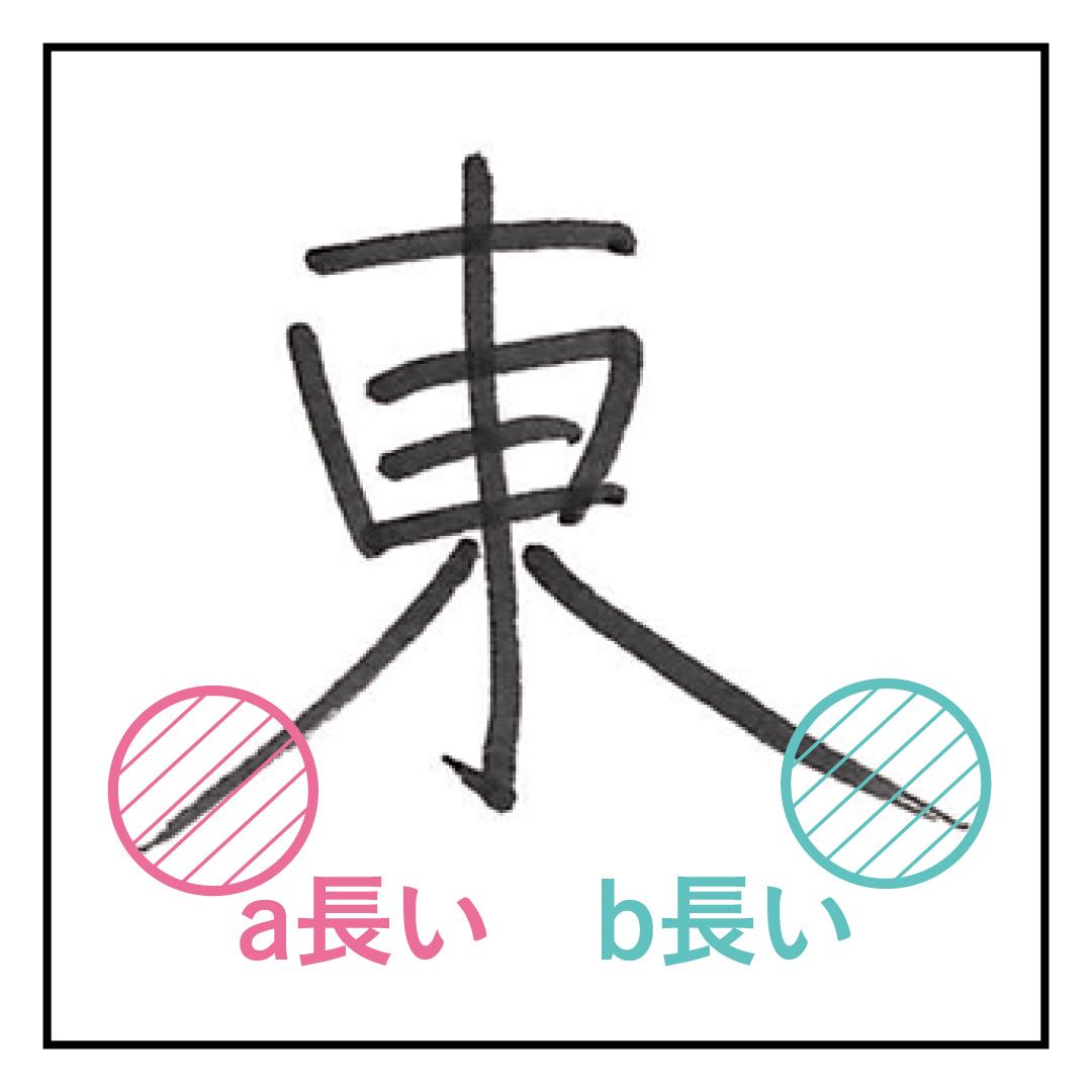 「東京」って書いてみて!あなたのスター性&浪費家度をチェック★【コワいほど当たる書き文字性格診断】_1_3-1