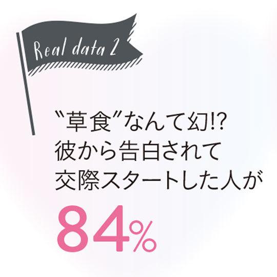 ノンノ世代7610人の声でわかった!「20歳の恋愛のリアル」全記事まとめ!_1_1-2