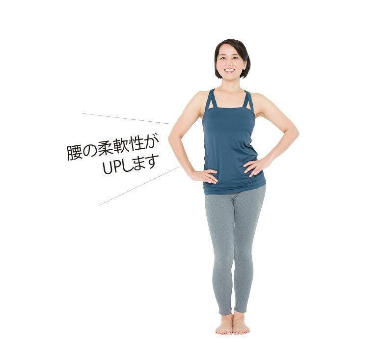 膝を交互に曲げる動きで歩くときも腰が使えるように