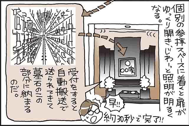 迦楼塔と東京6
