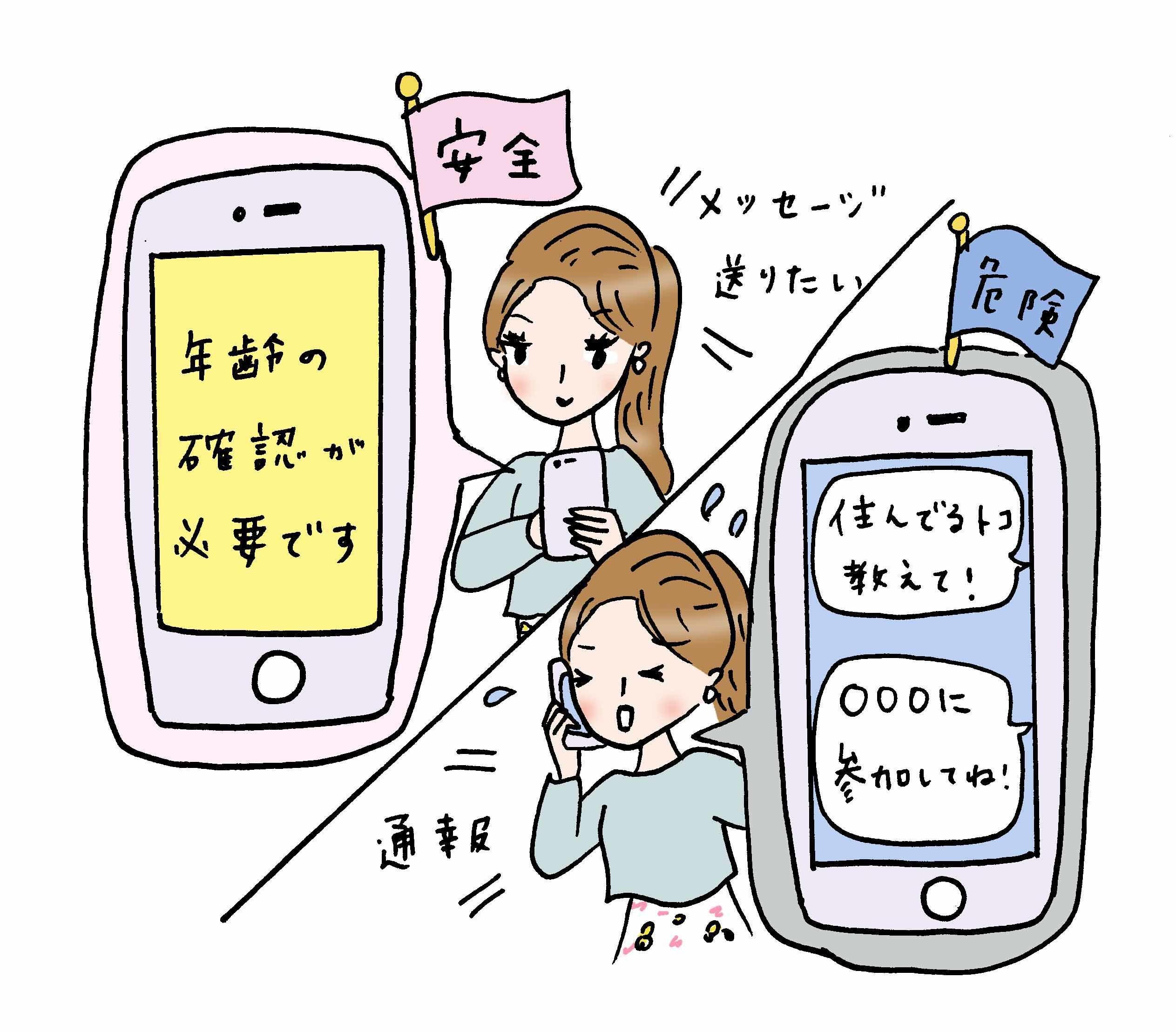 A.5 なりすましなどを防ぐため、メッセージのやり取りは身分証明証を提出して年齢認証を済ませた人にしか許可されない場合がほとんど。けれど、やり取りしていて別のSNSやアプリに誘われたり、勧誘や宣伝される、個人情報を聞き出そうとするといったケースも。メッセージのやりとりに少しでも不安を感じたら、即ブロックや通報を! 相手を本当に信頼できるまでは、本名や住所、電話番号などの個人情報も絶対に伝えないよう気をつけて。