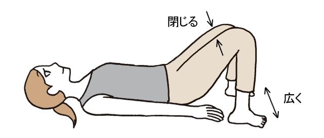 あお向けに寝て、膝は軽く曲げる。