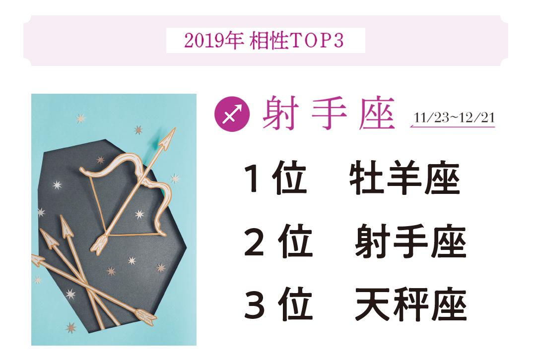 2019年最強星占い♡12星座別に今年の相性トップ3を発表! _1_2-9