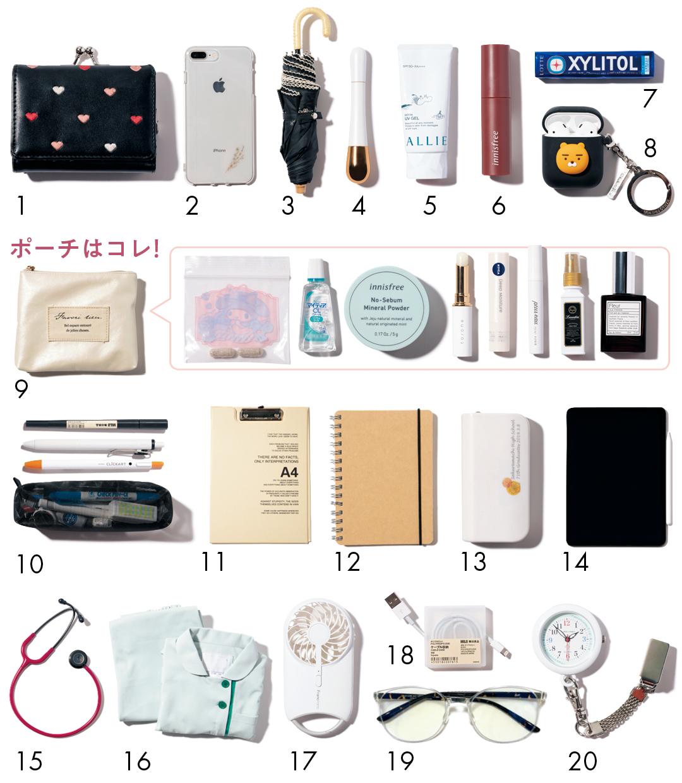 【新しい日常のバッグの中身大調査】清潔感&保湿重視の看護師の卵の場合♡_1_5