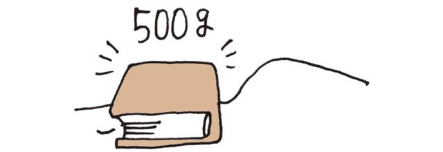 おへそのすぐ上に500gほどの重さの本を置いて行うと