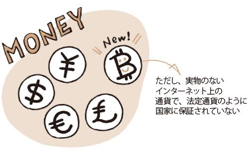 安全性は?値動きは? 初心者でもわかる仮想通貨【お金の未来予想図】_1_3