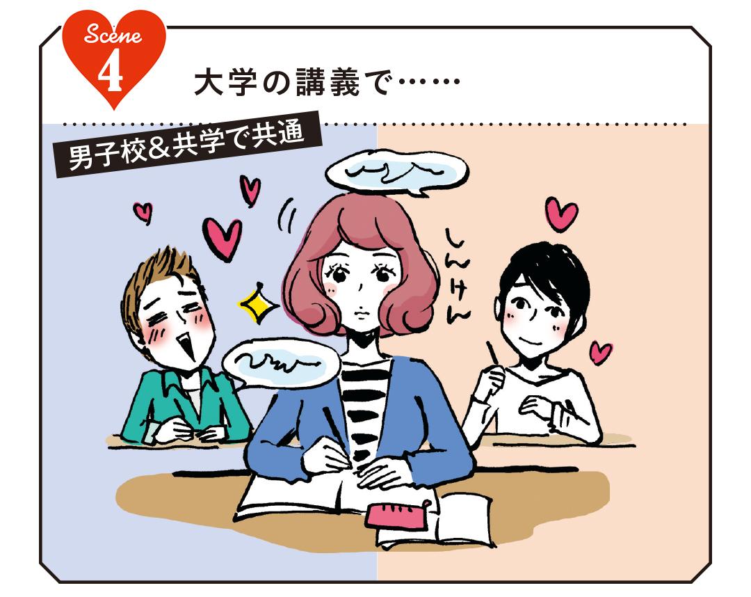 男子校育ち vs 共学育ち 恋愛シチュエーション別「オトし方」教えます♡_1_1-4