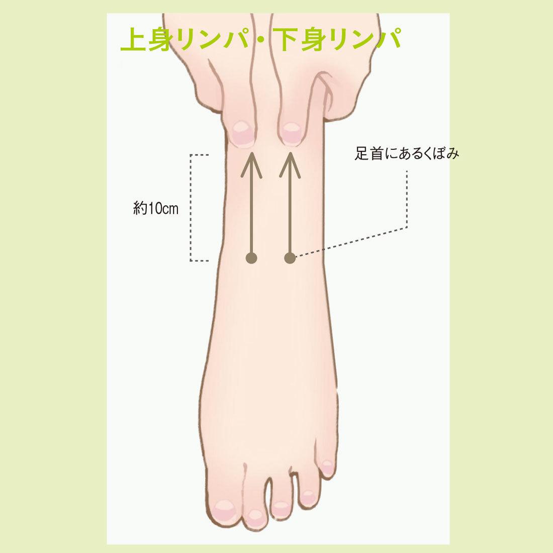 足首のくぼみを下から上へ押し滑らせる