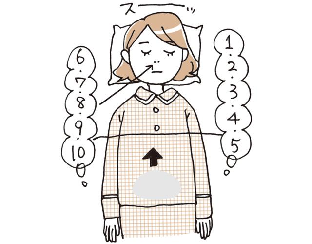 下腹部と肛門の力を抜き、下腹部をゆっくり膨らませていき、10数えながら自然に息を吸い込む