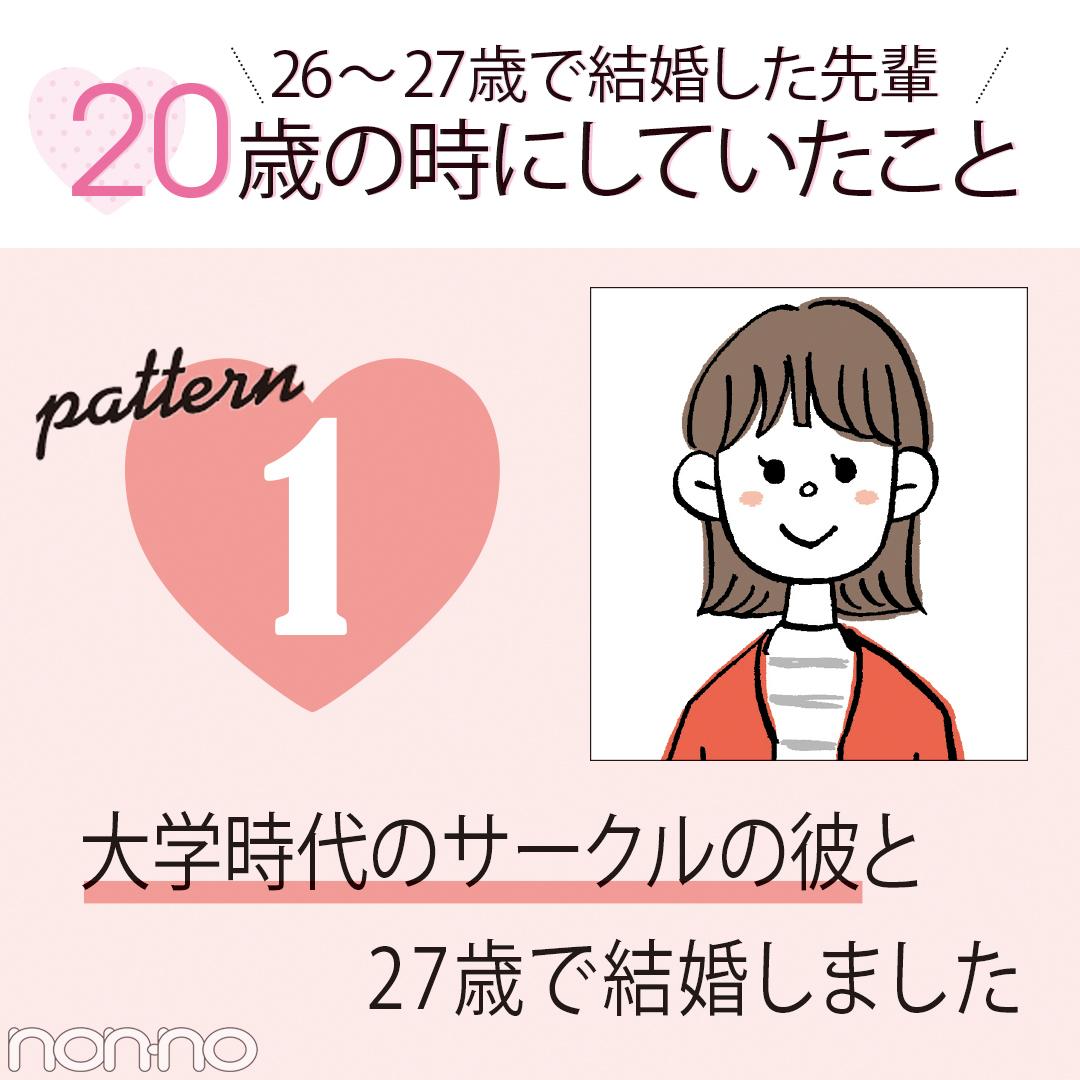 先週の人気記事ランキング WEEKLY TOP 10【1月6日~1月12日】_1_4-3