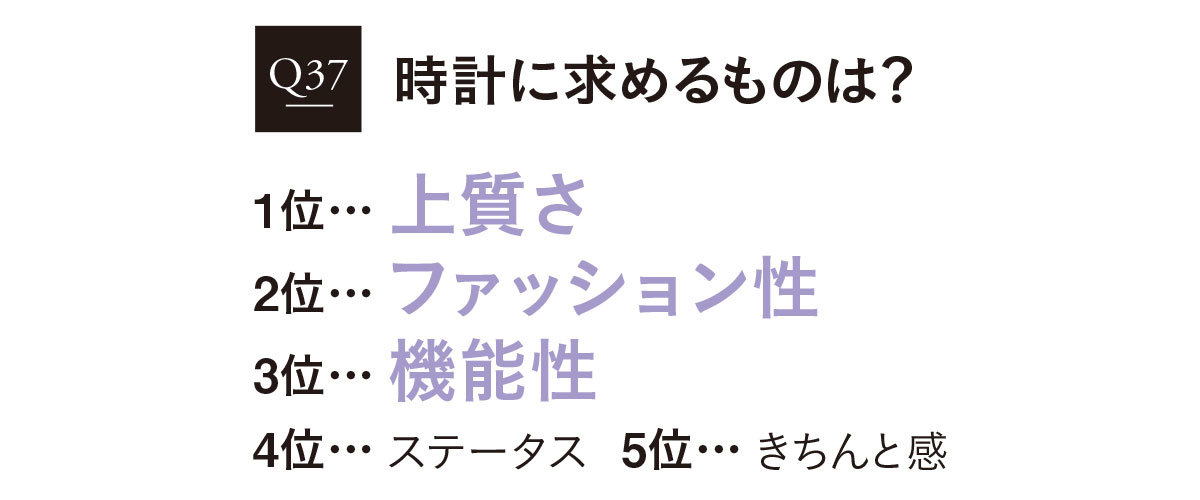 2020おしゃれ白書4_9