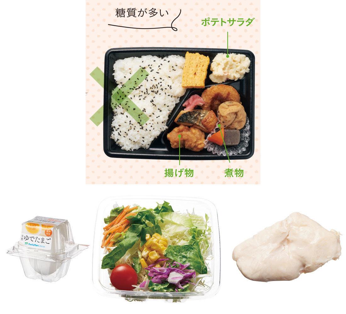 昼食で糖質オフする方法3 コンビニ商品の隠れ糖質に注意