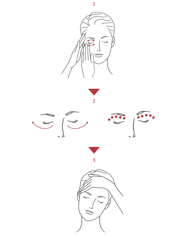 アイケアのプロセス