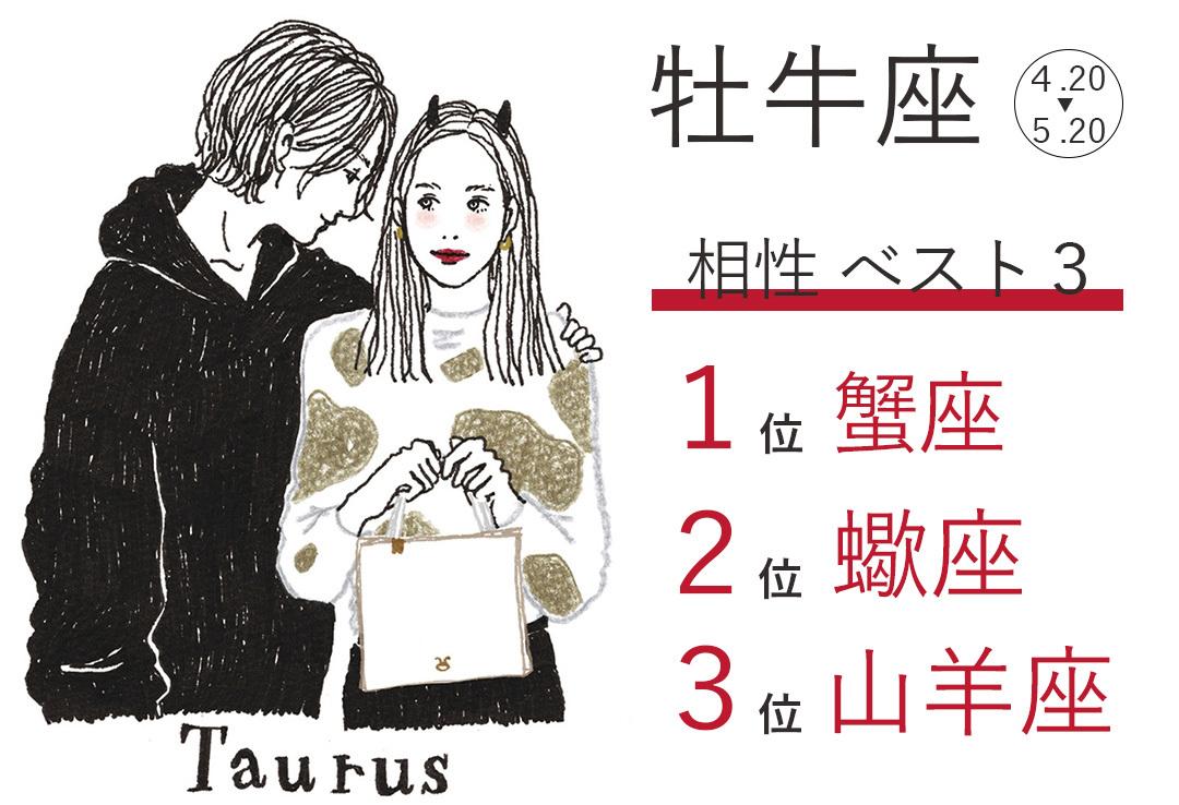 【12星座別・冬の恋占い2018-2019まとめ♡】相性ベスト3を発表!_1_1-2
