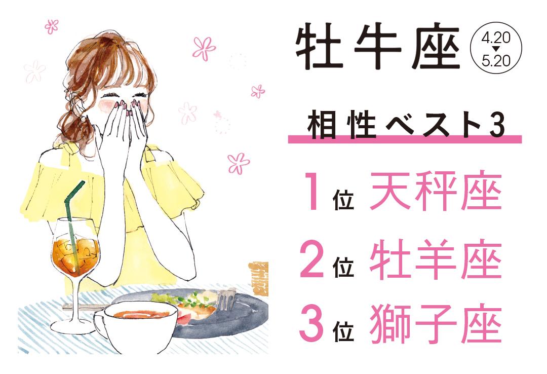 12星座別・2018年夏の恋占い★星座別☆相性ベスト3を発表!_1_1-2