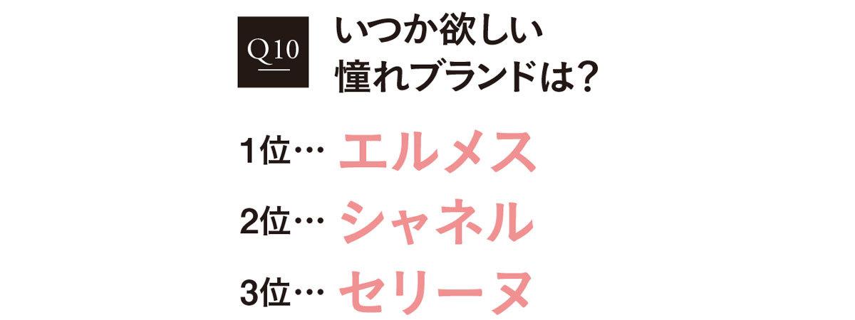 2020おしゃれ白書1_11
