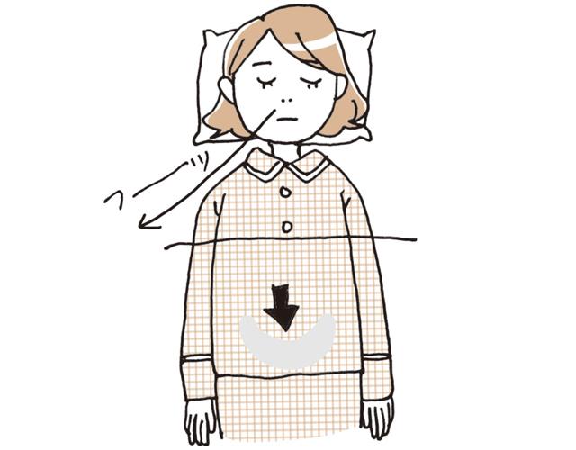 あおむけに寝て、下腹部をゆっくり絞るようにして、息を吐ききる。
