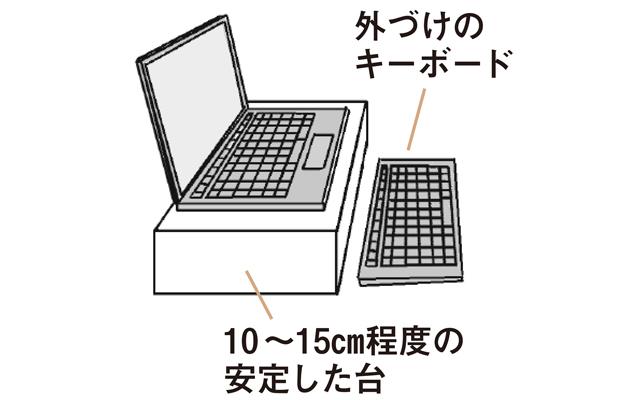 本体を台に置いて高さを上げ、キーボードは別に用意する
