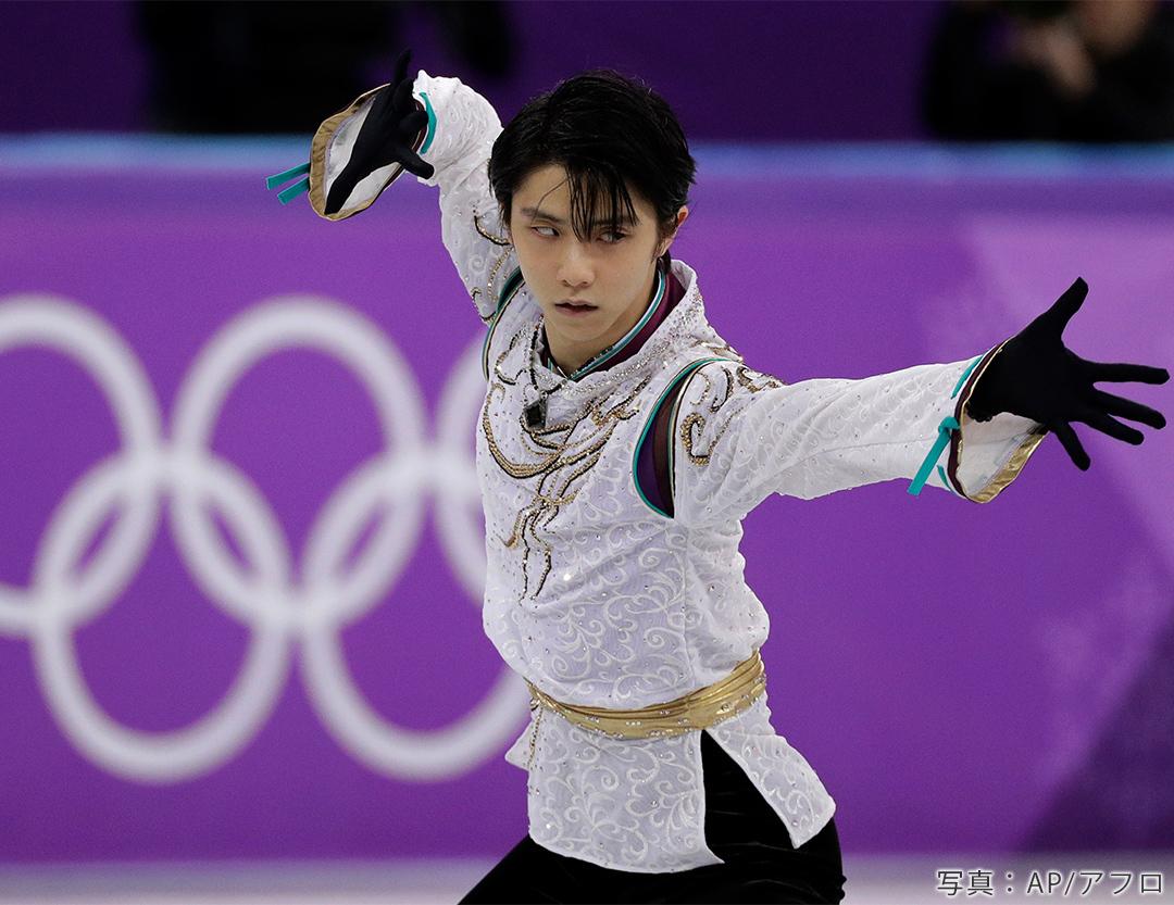 2018年平昌オリンピック
