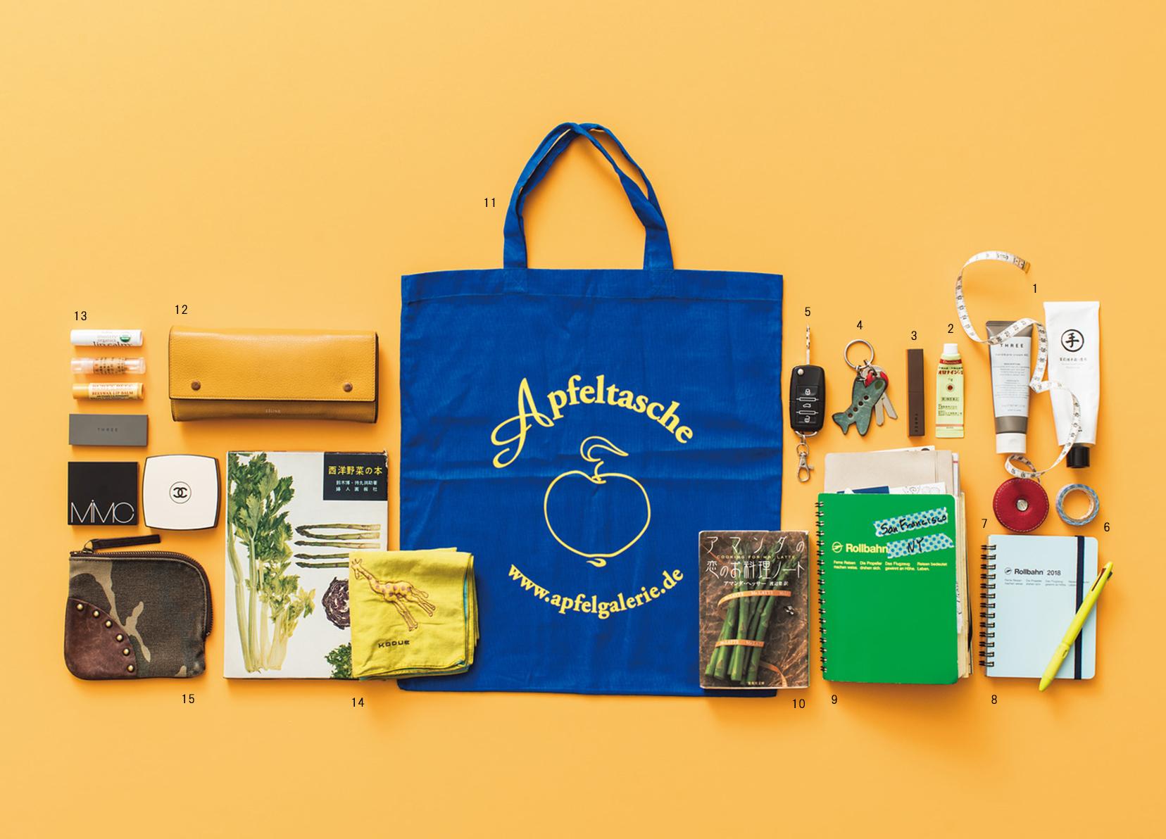 世界を旅する人気料理研究家のお勉強&ケアグッズ【働くアラフォーのバッグの中身】_1_2