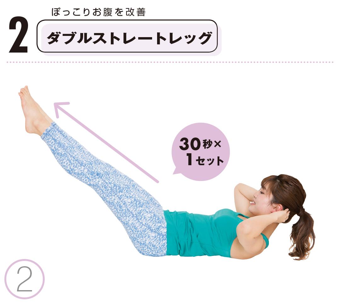 1日5分でOK! 体幹トレーニングダイエットのやりかた教えます★専属読モが実践!_1_2-5