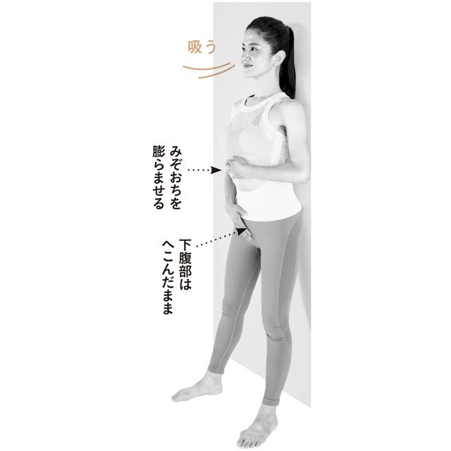 基本の壁呼吸1