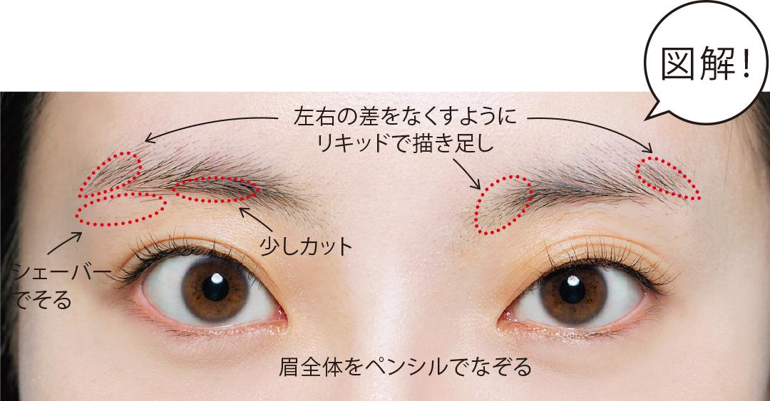 眉が左右非対称が悩み★超ていねい図解で、正しい眉メイクがわかる!_1_3