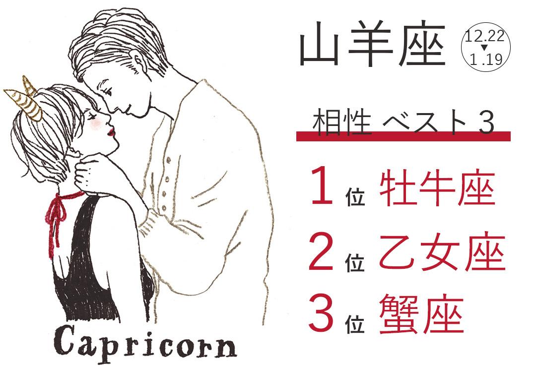 【12星座別・冬の恋占い2018-2019まとめ♡】相性ベスト3を発表!_1_1-10
