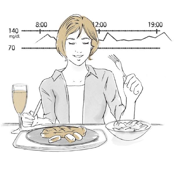 血糖値と体のメカニズム