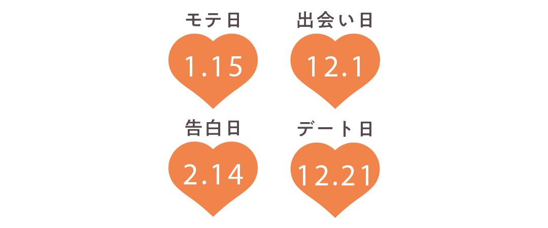 天秤座の運勢【Love Me Doさんの恋占い2019-2020冬】_1_2
