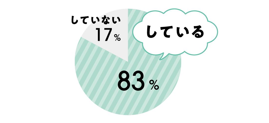 アルバイトをしている:83% していない:17%